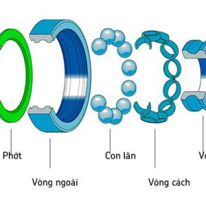 cấu tạo vòng bi