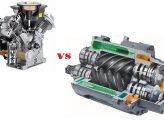 Dầu máy nén khí- Tính năng, phân loại và ứng dụng