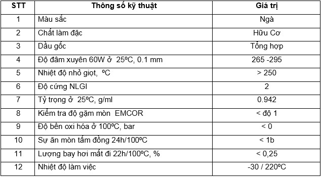 Mỡ chịu nhiệt Beslux Komplex HT 2/S