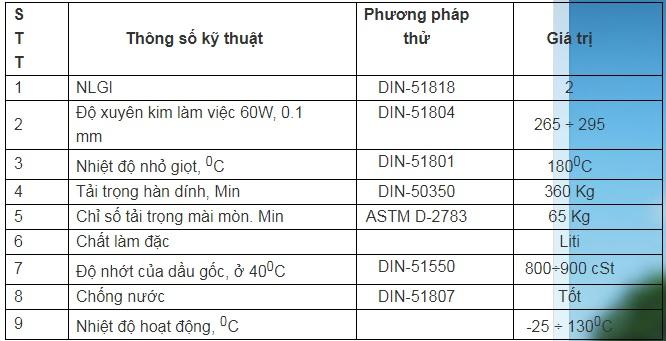 Thông số kỹ thuật Mỡ Phấn Chì G. A Besmoly EH2