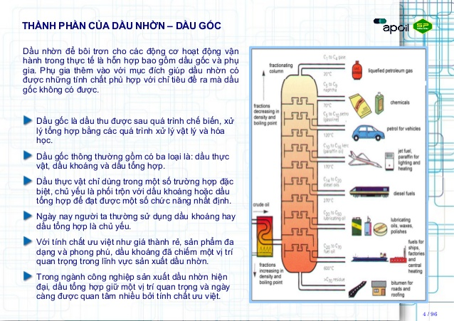 Thành phần cơ bản của dầu nhớt